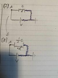 電気回路で分からないことがあります。画像のように、右下でアースされ、起電力Vの電池に,極板間隔d,容量Cのコンデンサーを繋いだ電気回路を考えます。 この時、画像上側の図の点Aにおける電位はVですよね? 次に画像下側の図のように、他はいじらず、極板間隔だけを2dに変えた場合を考えます。 私はこちらも点Aの電位はVだと考えたのですが、2Vらしいです。 容量が1/2になったのだから電気量一定より、...