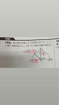 三角比の拡張の問題についてです。 この問題の、Pの値がなぜ(-1,1)になるのかが答えを見てもさっぱりわかりません。 三角比の解き方は理解したので、座標が分かればこの問題も解けるのですが、、。 座標の求め方...