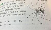 写真のような誘電率と電気力線と電荷の問題はどのようにして解けばよいでしょうか?