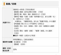 富山県立大学の赤本は2次試験に使うのですか? 2次試験を調べると小論文と面接しか書いてなかったので…