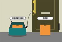 日本郵便の置き配について質問です。  置き配   日本郵便株式会社 https://www.post.japanpost.jp/service/okihai/ こちらの日本郵便の置き配サービスについて質問します。  「置き配」の指定可能な受取場所についてです。  > 指定可能な受取場所の例  に、  > 玄関前鍵付容器/玄関前 > https://w...