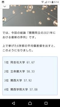 関関同立で偏差値が1番低いのは関西学院大学ですよね。今年、関大との差は更に広がる見通しですか?