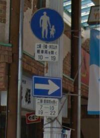 道路標識について。 この標識の意味を詳しく教えてください。