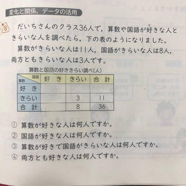 この問題の答えと表に入る数字が全くわかりません わかる方教えてください!