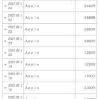 auかんたん決済で不正利用に合いました。 5万の利用限度額まで使われていました。 今までかんたん決済を一度もつかったことがありませんでしたが、その月だけ使ったことになっていました。  そのかんたん決済の内容を見てみると、Appleでの利用がほとんどだったのですが、私のAppleの購入履歴を見ても約2000円ほどしか使ってませんでした。  まだ支払ってないようなのですが、これは払わな...