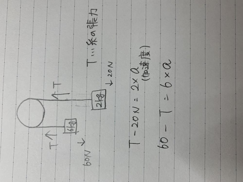 理科の物理の問題です。 写真の、重りを引っ張る糸の力の大きさを出すのに写真の式を使うそうなのですがイマイチ意味が分かりません。 なぜT-20N=2×a、60-T=6×aなんでしょうか?
