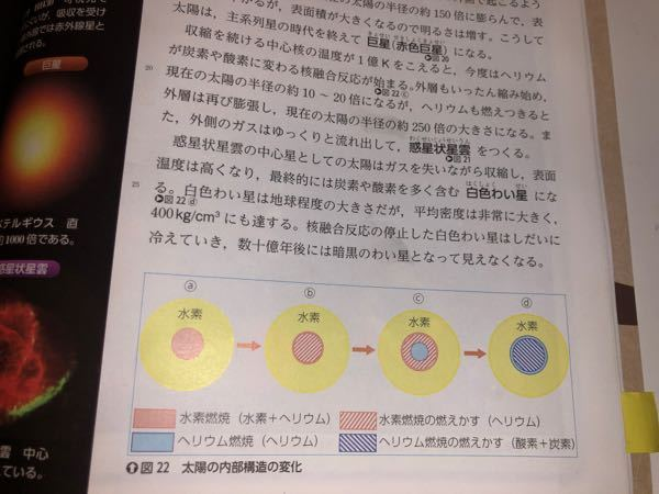 地学の質問です したの写真の図は太陽の核融合反応の図なのですが、意味がわかりません。苦手な人でもわかるように説明お願いします。
