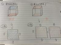 数Aの立方体の塗り分け問題の質面です。 6色の時は側面を円順列で考え、5色の時は側面をじゅず順列で考えるらしいのですが、なぜ6色の時もじゅず順列で考えないのですか?  【問題】立方体を6色で塗るとき、次の場合で塗り分ける方法はいくつあるか。しかし、隣り合う面は異なる色で塗り、回転させて一致する塗り方は1塗りとする。  (1)異なる6色全て (2)異なる5色全て