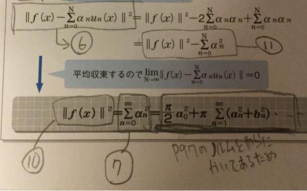 自分なりにまとめますと、(xの関数ですらない)単体α_nの式とn=0,1,2,3.で作られた式は数を出すため関数ではなく「実数」。 単体ではなく、f(x)のようなxによりf(x)が数を作る。やx...