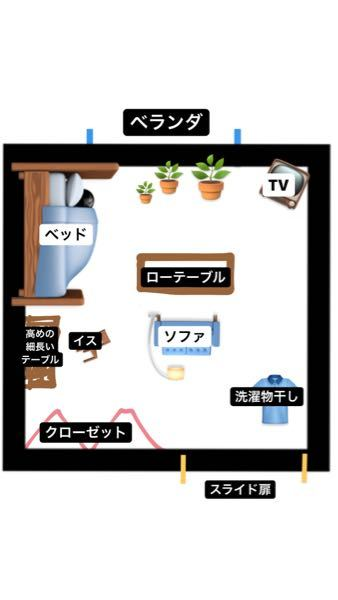 模様替えがしたいのですが... 画像は今の部屋(約8畳)の大体の家具の位置です。 これを変えるとしたらどう変えますか? ベランダへ出る窓際にベッドを移動させようとも思ったのですが、観葉植物や、...