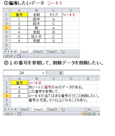 ExcelのVBAマクロについて教えてください。 シート1⇒A列「番号」 B列「名前」 C列「タイプ」のリストあります。 シート2⇒A列「番号」のリストがあります。 シート2の「番号」に記載さ...