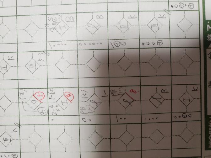 野球のスコアブックの書き方を教えてください。 最近書き始めたばかりの初心者です。 何も考えず安打線を中の四角に書いていました。 これは間違いでしょうか?