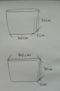レッスンバッグのサイズの指定の仕方についてです。 まだ作ろうとしているわけではないのですが、 例えば横40cm×縦30cm×マチ5cmと指定された場合、 図のどちらで作るのが一般的なのでしょうか。 上の図だと入れ口...