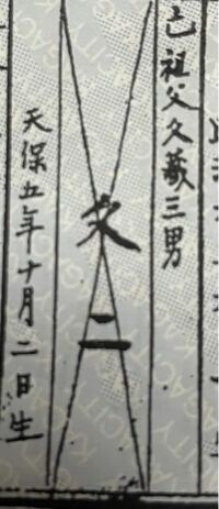お教えださい。家系図作成中ですが、祖父の名前は久蔵でしょうか?久二の生年月日は天保何年でしょうか?