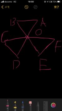数学の質問です 以下のような図形(一般1の正三角形が3つOを中心に繋がったようなもの)があり、点pが、Oをはじめとし毎秒1で動く時、 4秒後に点aにいる確率を求めよ   このような問題で 三角形を一回経由し、o→aのルート 1/24 どこかの点→o→b→aのルート 1/24  これで確率は4/48なのですが、答えが5/48になっています。  もう1ルートを教えてください