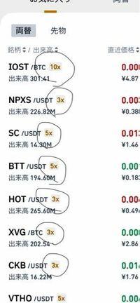 バイナンスでビットコインを少し持っています。 他の通貨を購入したいのですが、 現物取引の場合は ×10とか×5と付いていても関係ないですよね??