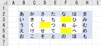 空白のセルに「★」を入れるマクロはどの様に書けばよいでしょうか? B2から始まる表の空白セル(画像の黄色セル)に「★」を入れます。 画像の表はB2:H6ですが,その都度最終行・最終列は変わります。 B2は固定です。 表の外周部分(画像の水色セル)にはすべて文字が入力されています。  よろしくお願いします。