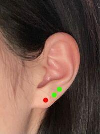 耳たぶのピアスの位置を迷ってます。 推しが画像の黄緑の部分に開けていて同じ風に開けようか迷ってます。初めてなのでとりあえず一個開けてのちのちもう一個も開けたいんですが、黄緑のどっちかに一つだけ開けとくとやっぱり変ですか?一つだけ開けるなら赤が安定ですよね…? あと私の耳の形に似合ってるかも知りたいです。