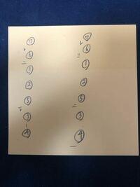 漢文の返り点の問題 次の数字の順になるよう返り点をつけなさい   ↓僕は写真左の回答をしたのですが答えは右側でした。左でもいけるような気がするのですが、左じゃダメでしょうか?