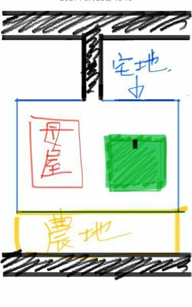 建築法に詳しい方ご教授下さい。 当方田舎の戸建てに住んでおり、近々敷地内に離れを建てようと思っています。先々の事を考えるとその離れだけで生活が成り立つ(トイレ、風呂、キッチン付)ようにしたいのですが、そこでいくつか問題が発生しそうです。 まずうちは画像のように道路から細い道を通って宅地に接続されています。入り口はここだけです。そして離れを作りたいのは母屋の奥となります。 しかし自分で調べた...