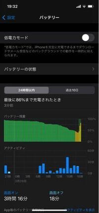 自分が持っているiPhone 12proのバッテリーの減りが早いのですがこれは初期不良ですか?ちなみに朝は充電100%になっていますが夜には30%に下がっています。また特に何もしていないのになってしまいます。またバッ...