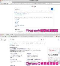Firefox(PC版)でGoogle検索を利用した際の、結果画面の仕様が変わってしまいました。 画面上部にGoogleアイコンと検索フォームがあり、その下左側に検索結果、右側にWikipedia等の情報となっていたものが、すべて...