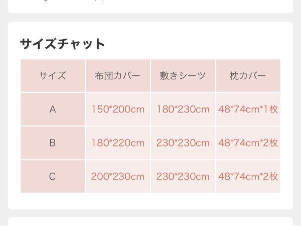 imusbyというサイトで、布団のカバーセットを買いたいのですが、サイズ表記がいまいち分かりません。 シングルサイズの布団なのですが、その場合画像のABCのどのサイズを買えばいいですか?