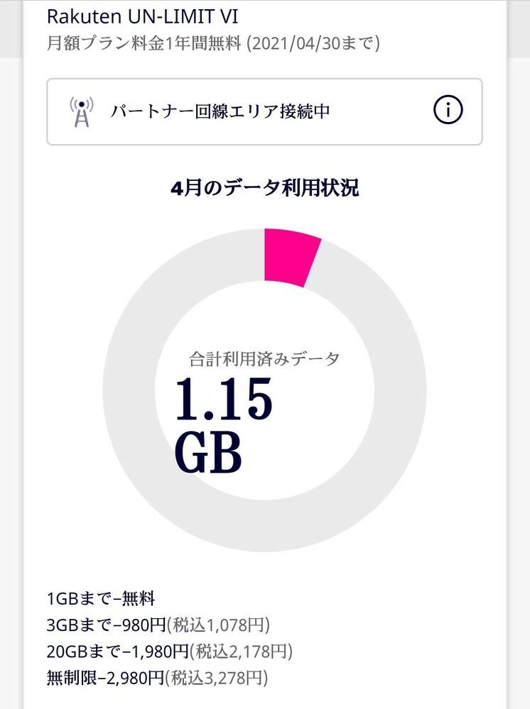 楽天モバイルの契約ですが、「Rakuten UN-LIMIT VI」に自動的にアップグレードしました。 と書かれており、その下に月額プラン料金4/30まで無料ですと書かれています。 しかし、4月のデータ状況では料金がかかるようにも見上げられます。既に1Gを使っており、今月の利用料金はかかってしまうということでしょうか?