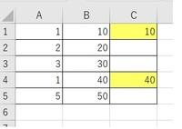 エクセル A列に1を持つB列のデーターをC列に抽出する式を教えてください。 画像黄色い部分を表示させたいです。