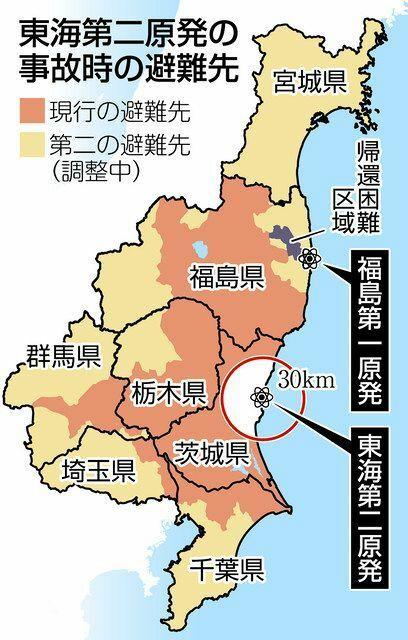 以下の東京新聞首都圏ニュース・茨城の記事の後半部分を読んで、下の質問にお答え下さい。 https://www.tokyo-np.co.jp/article/96317?rct=ibaraki (東海第二「第二の避難先」 候補地6県161市町村 移動手段や経路になお課題) 『第一の避難先では、避難する側と受け入れ側の自治体をあらかじめ対応させているが、第二の避難先は事前に避難元とひも付けしな...