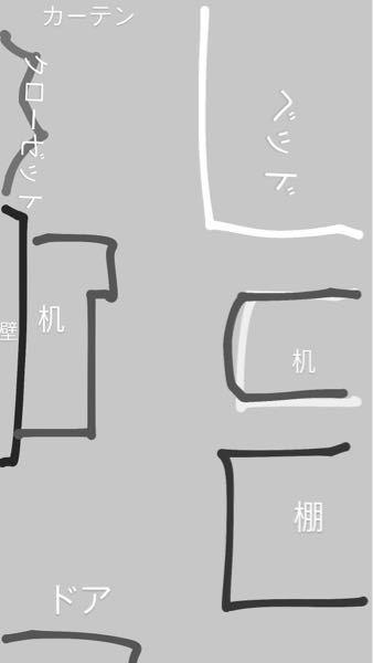 模様替えしたいので家具の配置一緒に考えてください。画像は今の配置です。お願いしますm(._.)m