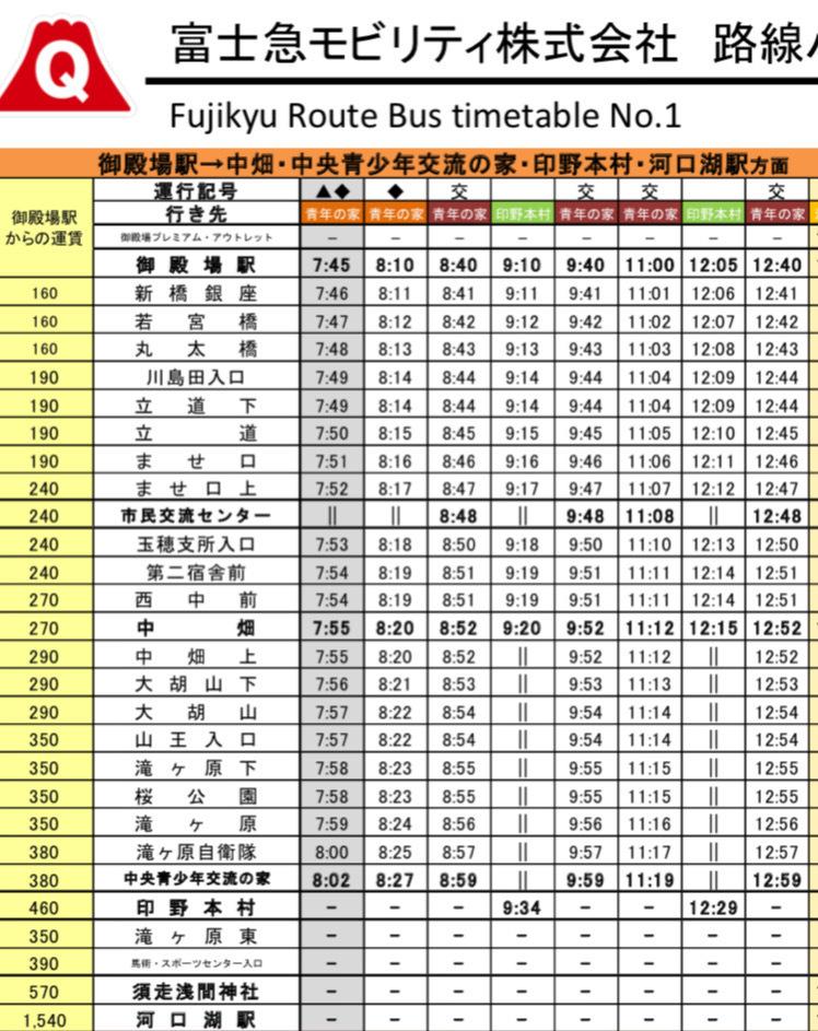御殿場駅のバスについて知っている人に質問です。 バスを利用したことがないので聞きたいのですが、御殿場駅から青少年交流の家まで行くには御殿場駅の①の場所に止まっているバスに乗ればいいのですか??(横に御殿場駅①停留所と書いてあります)またこのグレーの時間のバスはどうしてグレーなのですか??回答よろしくお願いします。