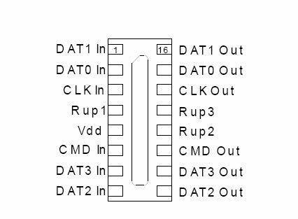 これはSDカード用のEMIフィルタICなのですが、INとOUT逆ですよね? 世の中の大抵のSDカード保護ICとピン配置が逆になってます。データシートのまま接続すると配線が交差します。INとOUTが逆なら交差しません(INがカード側でOUTがコントローラー側の指定になっているが逆では?) でも一箇所なら分かりますけどデータシート内が全て逆になってるのでそういう仕様?なのか?でも配線を全部交差...