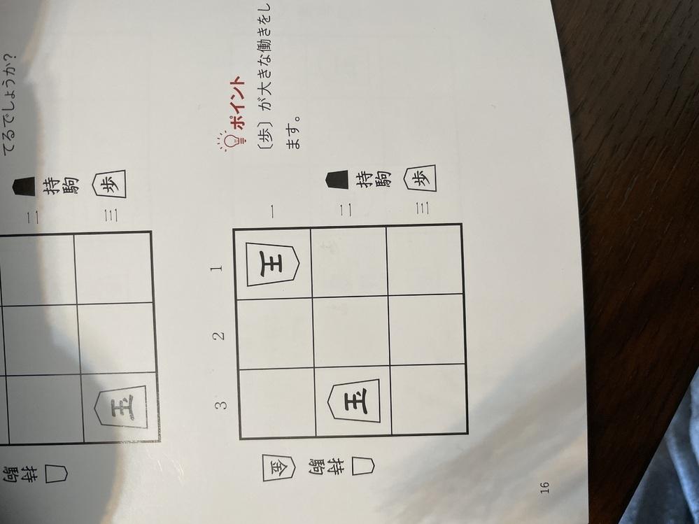 9マス将棋について、質問です。 画像の問題を解きたいのですが、 付属用紙の答えには、 ●2ニ歩○1ニ玉●2一歩成○2三金 で引き分け(4手目の○2三金で双方とも決め手がなくなって引き分けになります) と書いてあります。 しかし、そもそも●が玉側のはずなのに、 ○1ニ玉っておかしくないですか? 回答の誤植なのでしょうか? 教えてください。よろしくお願いします。