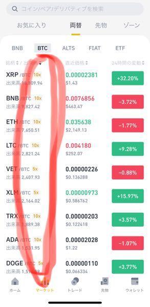 バイナンスのアプリで仮想通貨を購入する際に画像のような10xとか5xとか表示が出てるのが何を意味してるのかわからなくて教えて欲しいです。 ググってもわからなかったのでお願いします。