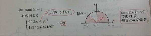 何度勉強してもここだけ理解できません。 何故135≦θ≦190だけではだめなんですか?