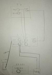 Panasonic DMR-2CW100のブルーレイレコーダーとj:comのXA401の接続をしたのですが、BSの受信ができません。 そもそもよくわからず、ごちゃごちゃ繋げてみたのですが、合ってる自信がありません。繋ぎ方は絵の繋ぎ方であっていますか?なぜBSが受信されないのでしょうか?(地上は受信されています!)機械音痴の為詳しく説明していただければ幸いです。
