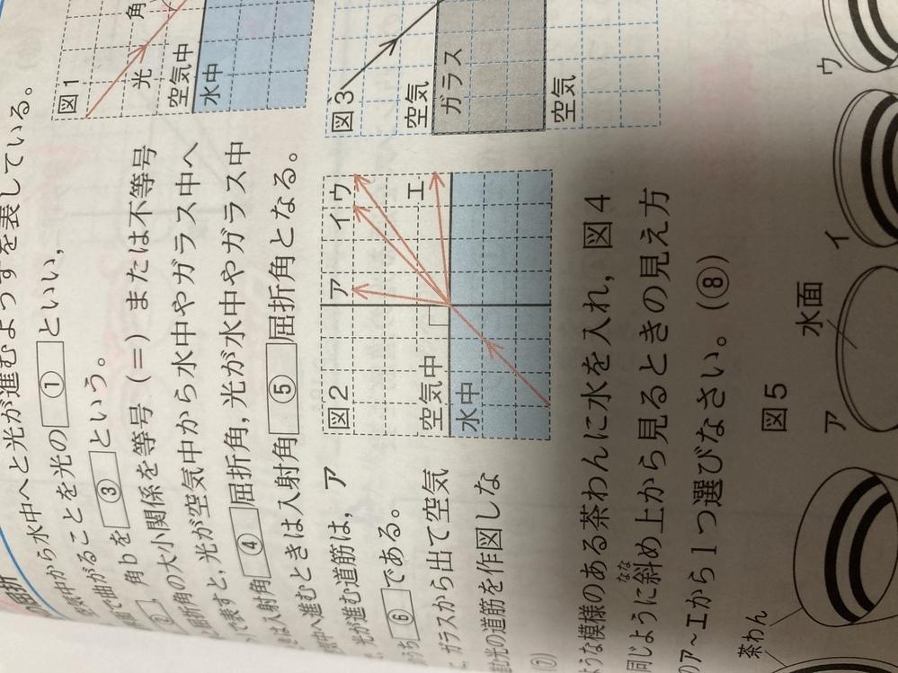 この問題、ウが正解なのですが、エはなぜ不正解なのですか?