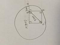 図が適当で汚くてすみません。 図の条件のとき、この円の直径を求めなさいという問題が分かりません。 頭を柔らかくして考えろと言われましたが、全く思いつきませんでした。 どなたか教えて下さい。よろしくお願いします。