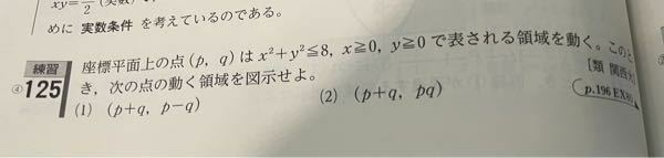 数学の質問です。 この問題の2では解答を見るとp,qに関して実数条件を用いていました。問題に座標平面上の点(p,q)と示している時点でp,qが実数であることは担保されているのではないのですか?よろしくお願いします。