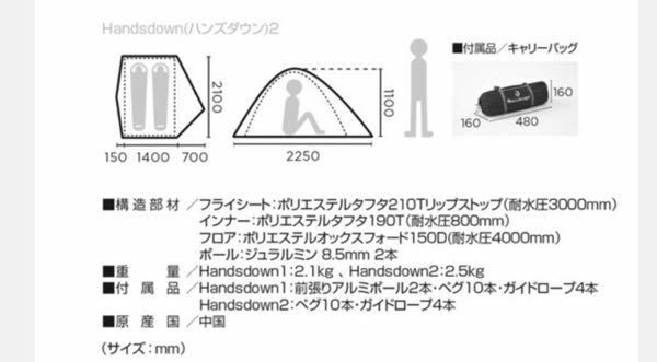 グランドシートについてです。 画像にあるテントを使用しています。 この場合、140cm×210cmのシートと130cm×210cmのシートではどちらが適切でしょうか?