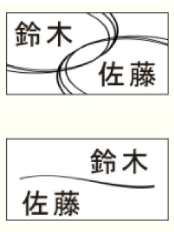 表札(二世帯)を作るのですが、横型で左右の並びで意味合いの違いはあるのでしょうか。 縦書きだと右側が親になるのはわかりますが、横書きだとどうなのでしょう。