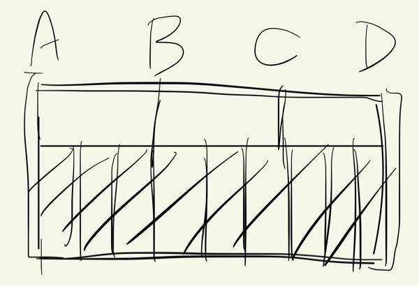 DIYで軽鉄工事を考えています。 空調の関係で、壁面の上部が空いた状態の壁を作りたいと考えています。 既存の天井があるため、野縁を狙ってランナーを設置していこうと考えています。 写真のように施工した場合は、AやDは接する壁面にスタッドを固定しようと思っています。 BやCのスタッドはランナーに固定しようと考えています。 ここまで、考えていてふと気づいたのですが、天井側のランナーはむき出し状態に...
