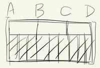 DIYで軽鉄工事を考えています。 空調の関係で、壁面の上部が空いた状態の壁を作りたいと考えています。 既存の天井があるため、野縁を狙ってランナーを設置していこうと考えています。 写真のように施工した場合...
