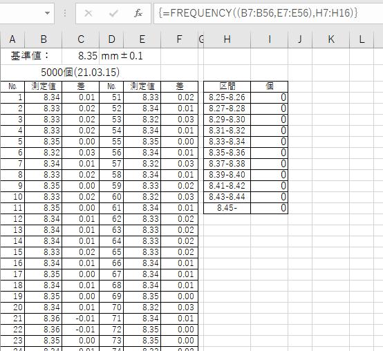 ヒストグラムを作成中ですが、 分布表の個数が反映されません。 写真を貼り付けておきましたが、数式のあとにCtrl+Shift+Enter押しています。 100個の計測データを1ページに収めるため、2列になっていますが、 1列のデータにしても同じ結果で0になってしまいます。 宜しくお願いします。
