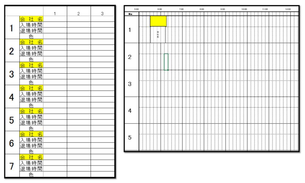 excelVBAの質問です。 画像のような表から、 入場時間・退場時間・色から右のようなガントチャートを作成したいのですが、 お知恵を拝借させていただけないでしょうか? 前任者が似たようなものを作成していたようです。 お手数をおかけしますが、よろしくお願いします。