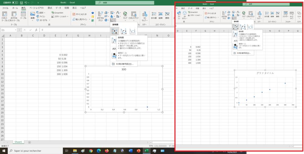 Excelでデータを選択し散布図を作成したいのですが、 共用のパソコンの一方のアカウントでは散布図を作成(データを選択>挿入>散布図)しようとすると一点に収束してしまいグラフが描けず、もう一方のアカウントではちゃんと散布図が描けます(画像内赤枠)。 散布図が描けないほうは、どの設定を変えれば描けるようになるのでしょうか。 どなたか、ご教示ください、、、