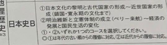この画像の②の範囲なんですが、 山川出版の日本史Bではどこからどこの範囲でしょうか?? 模試なのですが、教えて頂けたら嬉しいです。