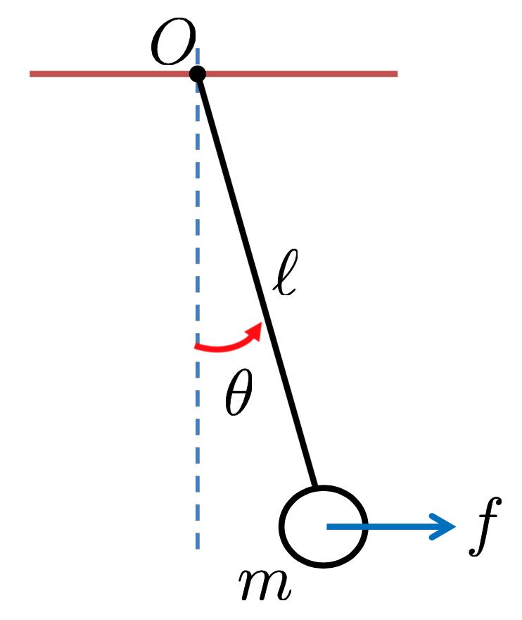 制御工学の問題です。 「天井から吊り下げられた外力が働くふりこに関する運動方程式をラグランジュ方程式を用いて求めよ。」という問題の解き方を教えていただきたいです。よろしくお願いいたします。