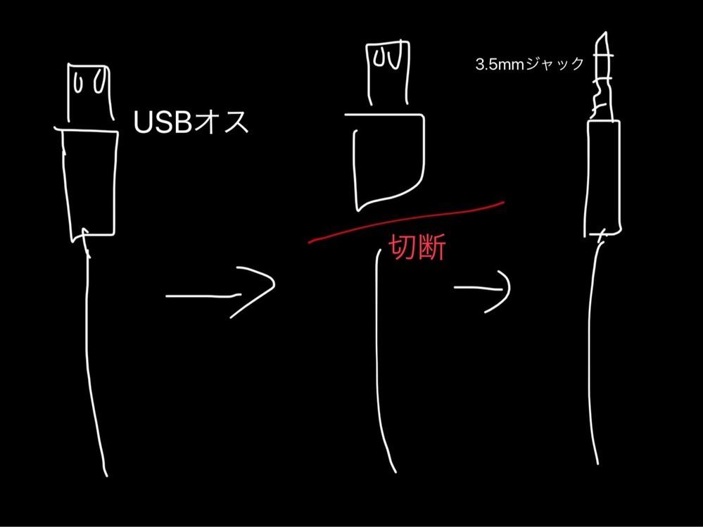 Usb端子のヘッドホンを持っているのですが、端子部分を切断して3.5mmイヤホンジャックに付け替えることは出来ますか? 可能な場合、ヘッドホンについてるマイクでの入力が出来るかどうかも教えて頂きたいです。